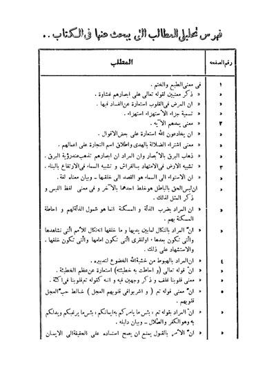 تحميل كتاب تلخيص البيان في مجازات القرآن pdf